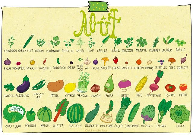 fruits légumes août